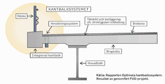 HB1505_kantbalk2