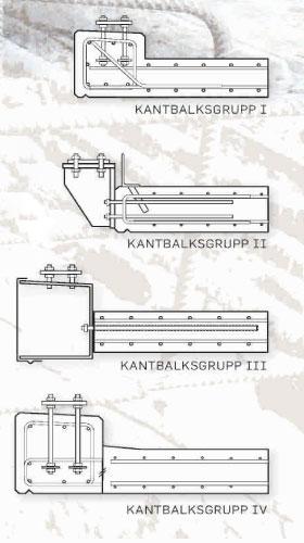HB1505_kantbalk3