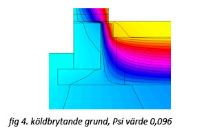 koldbrytande-grunde-fig-4